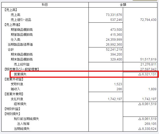 %e6%b1%ba%e7%ae%97%e6%9b%b8a