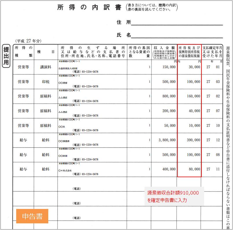 確定申告ページの入力方法(収入・所得)